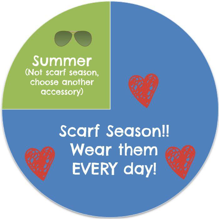 teen fall fashion scarf chart